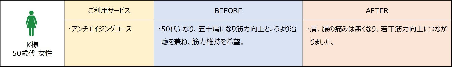 006_アンケ(50F)_20160527